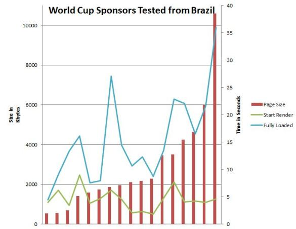 brazil_graph
